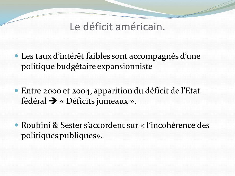 Le déficit américain. Les taux d'intérêt faibles sont accompagnés d'une politique budgétaire expansionniste