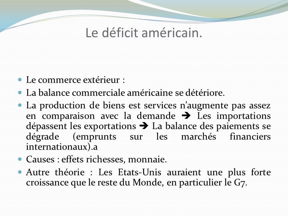 Le déficit américain. Le commerce extérieur :