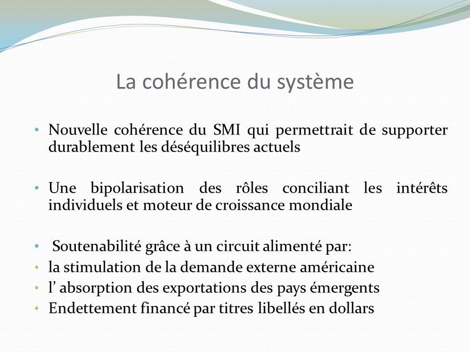 La cohérence du système