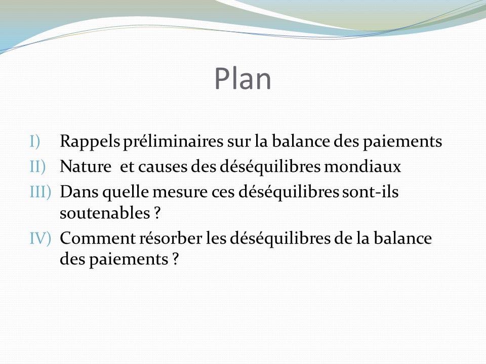 Plan Rappels préliminaires sur la balance des paiements