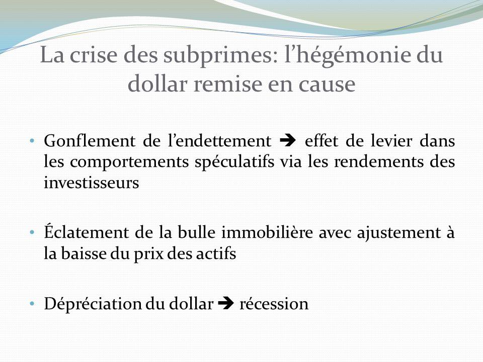 La crise des subprimes: l'hégémonie du dollar remise en cause