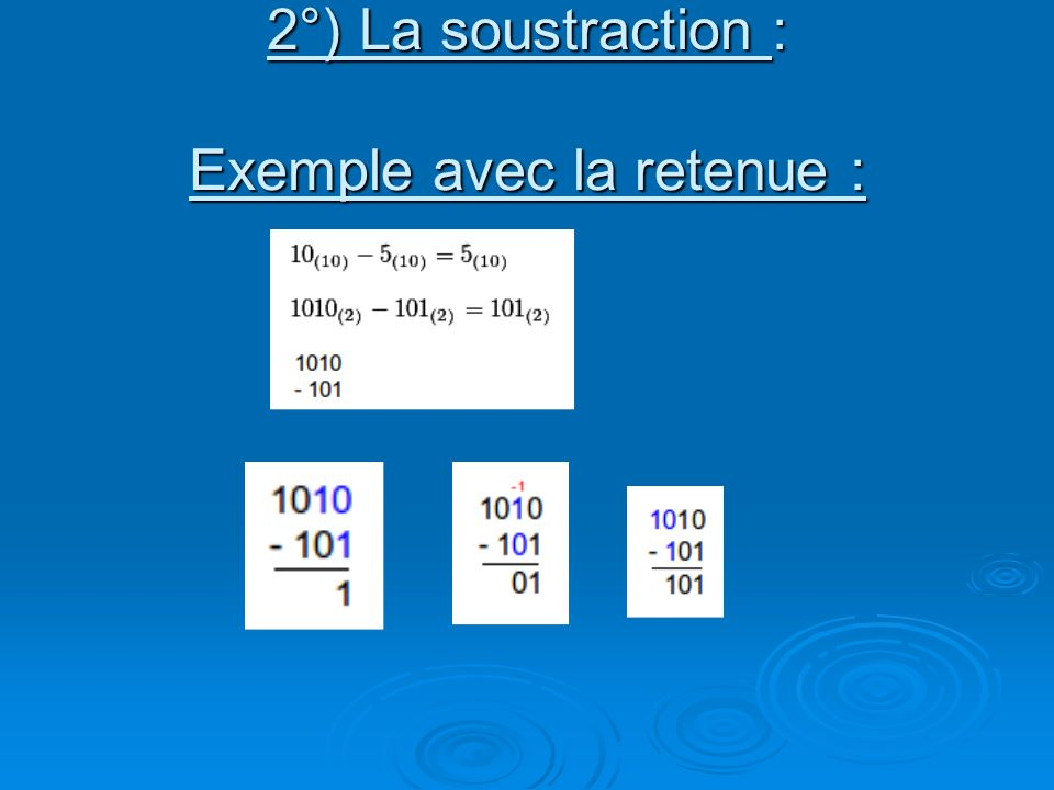 2°) La soustraction : Exemple avec la retenue :