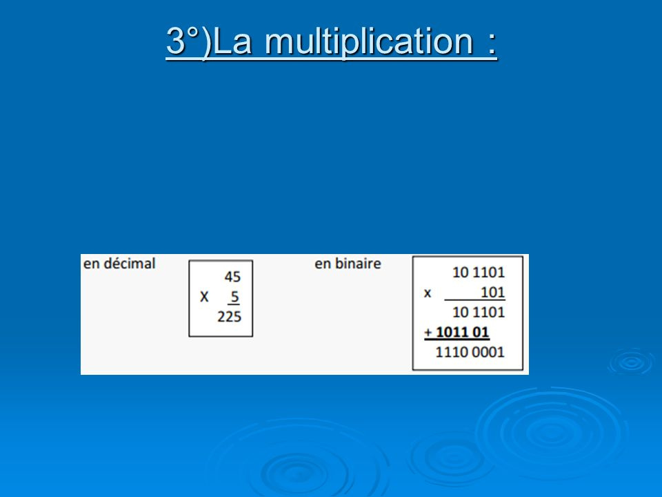 3°)La multiplication :