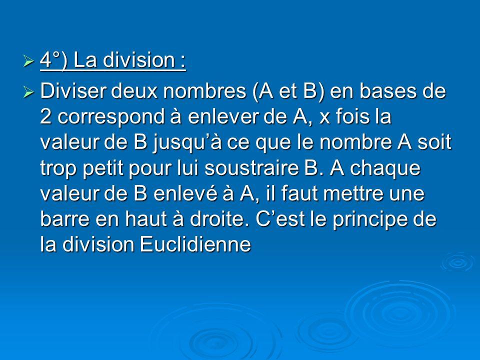 4°) La division :