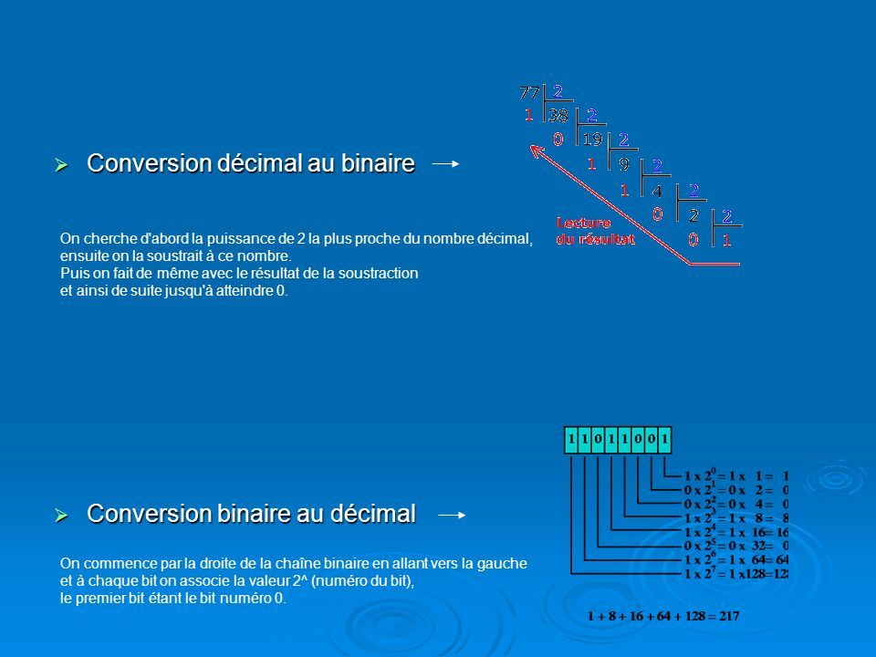 Conversion décimal au binaire
