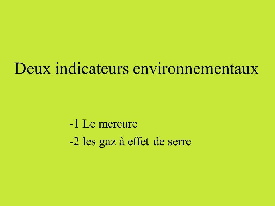 Deux indicateurs environnementaux