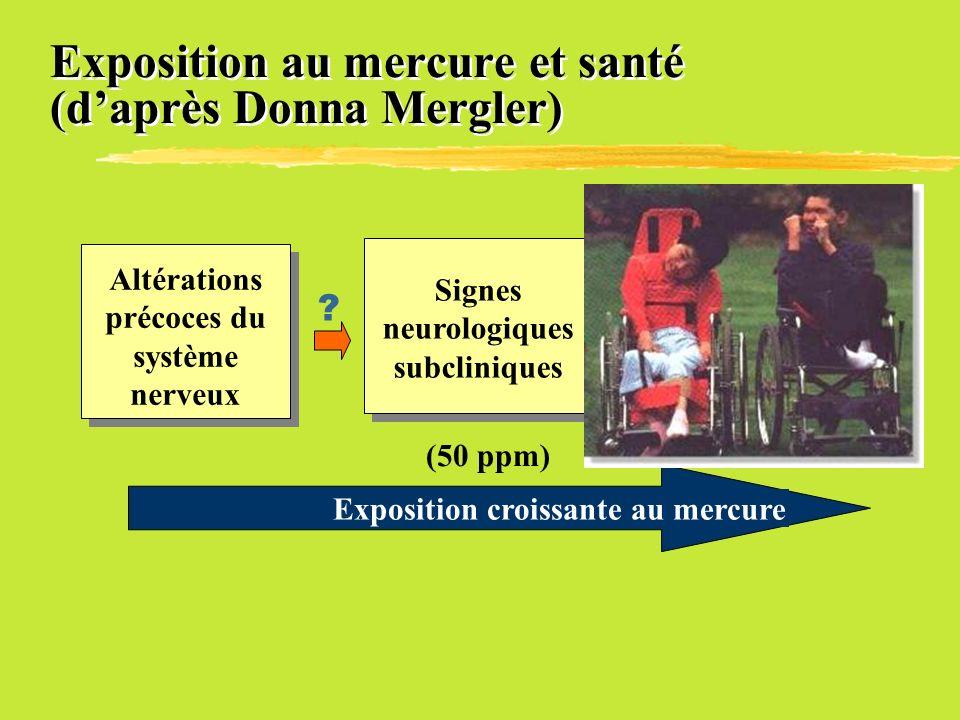 Exposition au mercure et santé (d'après Donna Mergler)
