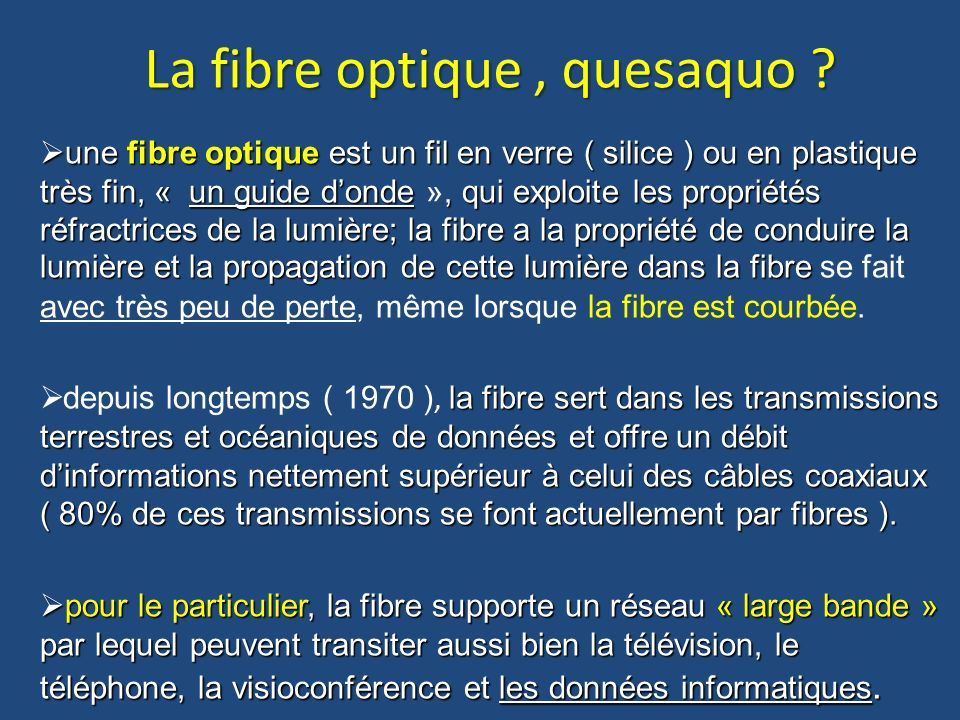 La fibre optique , quesaquo