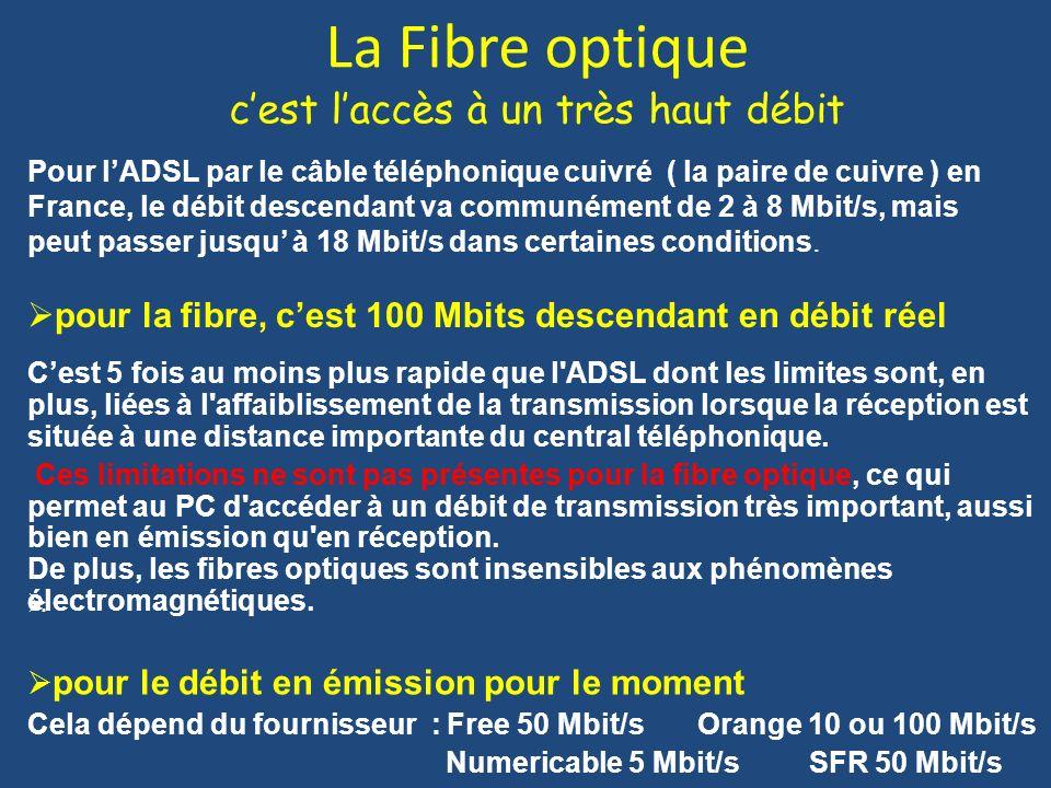 La Fibre optique c'est l'accès à un très haut débit