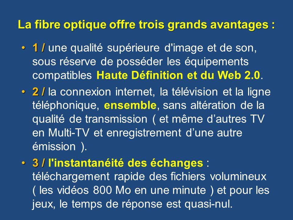 La fibre optique bernard maudhuit ppt video online t l charger - Avantage de la fibre optique ...