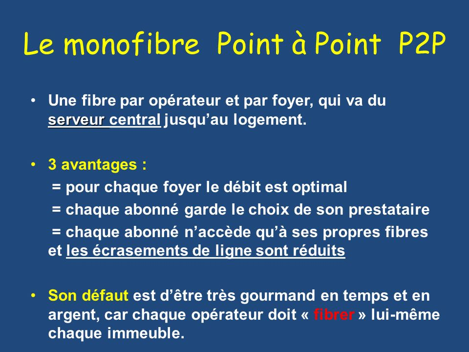 Le monofibre Point à Point P2P