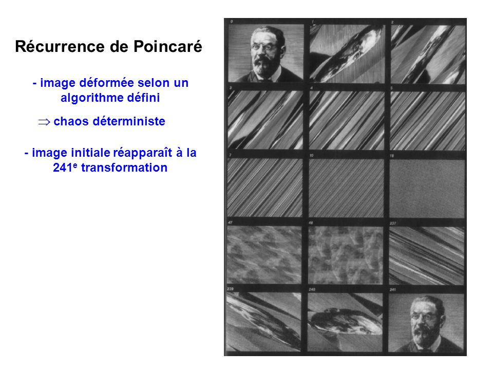 Récurrence de Poincaré