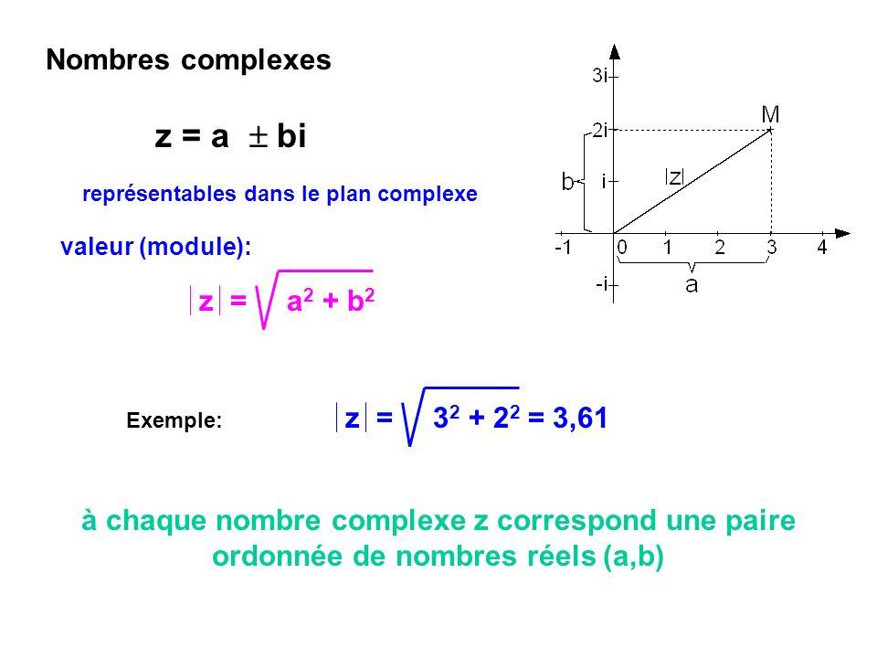 z = a  bi Nombres complexes z = a2 + b2 z = 32 + 22 = 3,61