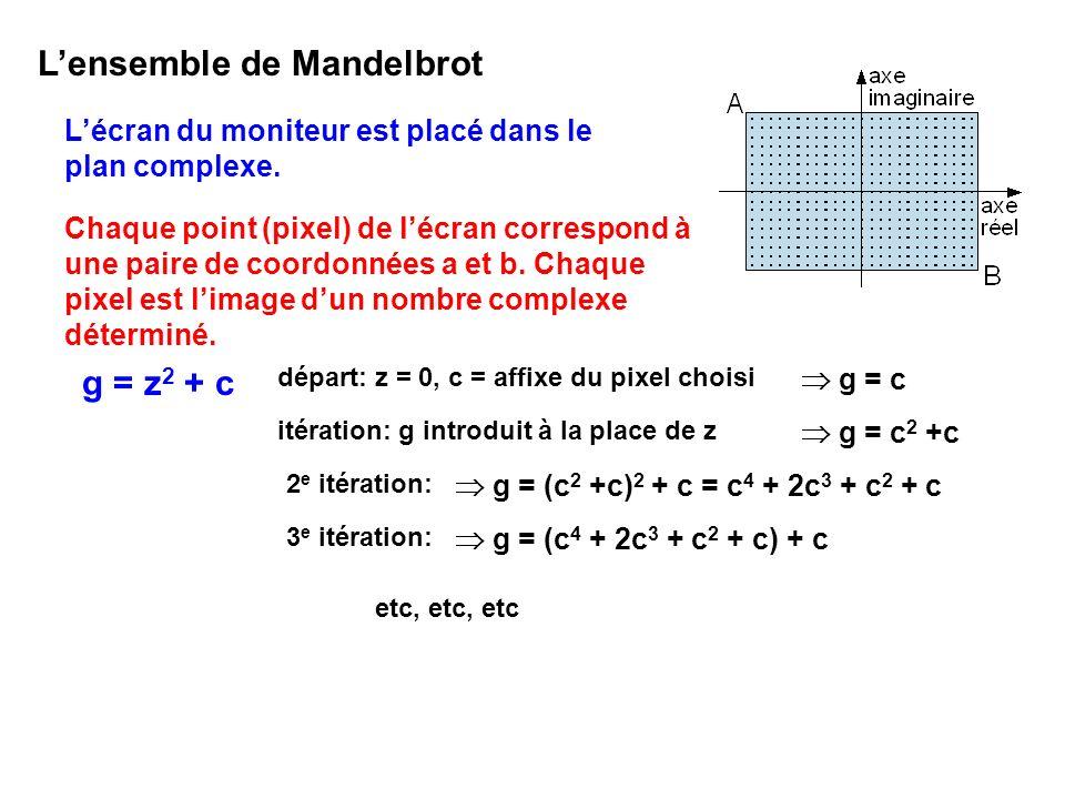L'ensemble de Mandelbrot