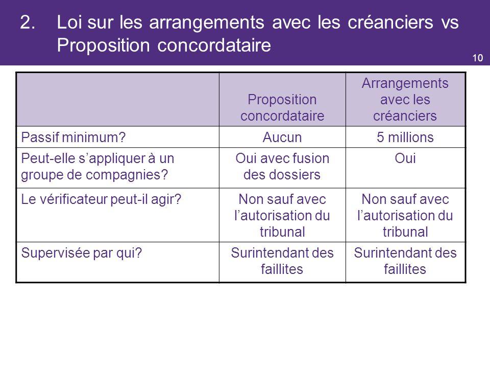 2. Loi sur les arrangements avec les créanciers vs Proposition concordataire