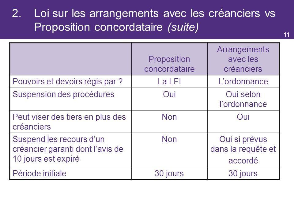 2. Loi sur les arrangements avec les créanciers vs Proposition concordataire (suite)