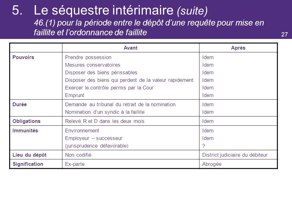5. Le séquestre intérimaire (suite) 46