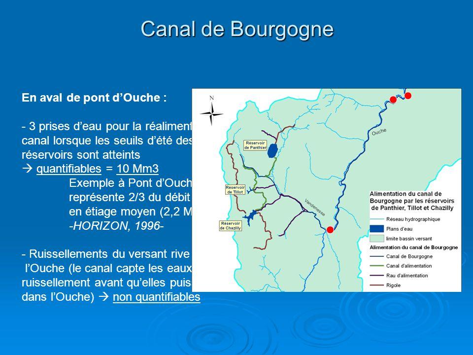 Canal de Bourgogne En aval de pont d'Ouche :