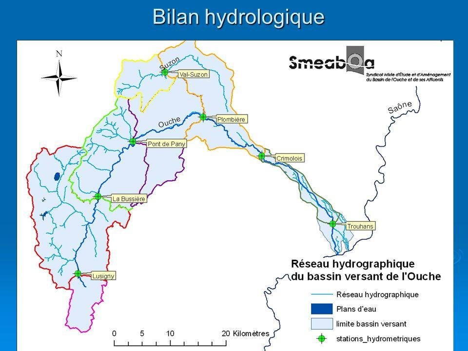 Bilan hydrologique