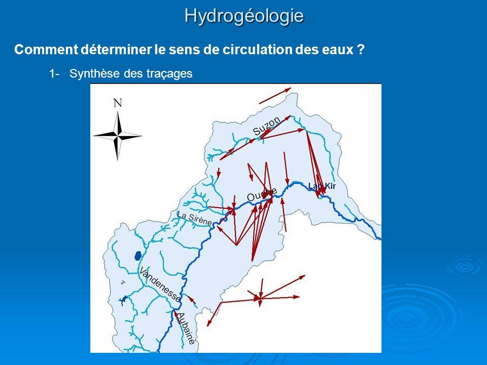 Hydrogéologie Comment déterminer le sens de circulation des eaux