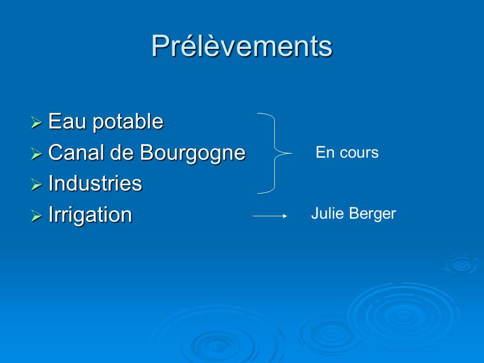 Prélèvements Eau potable Canal de Bourgogne Industries Irrigation
