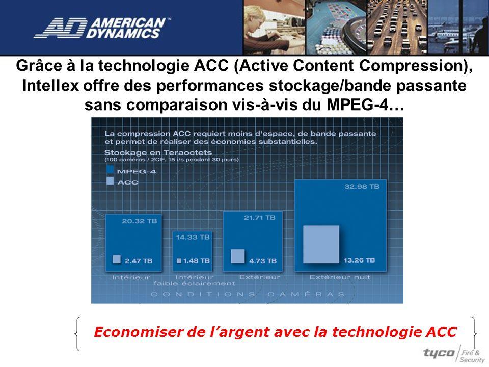 Economiser de l'argent avec la technologie ACC