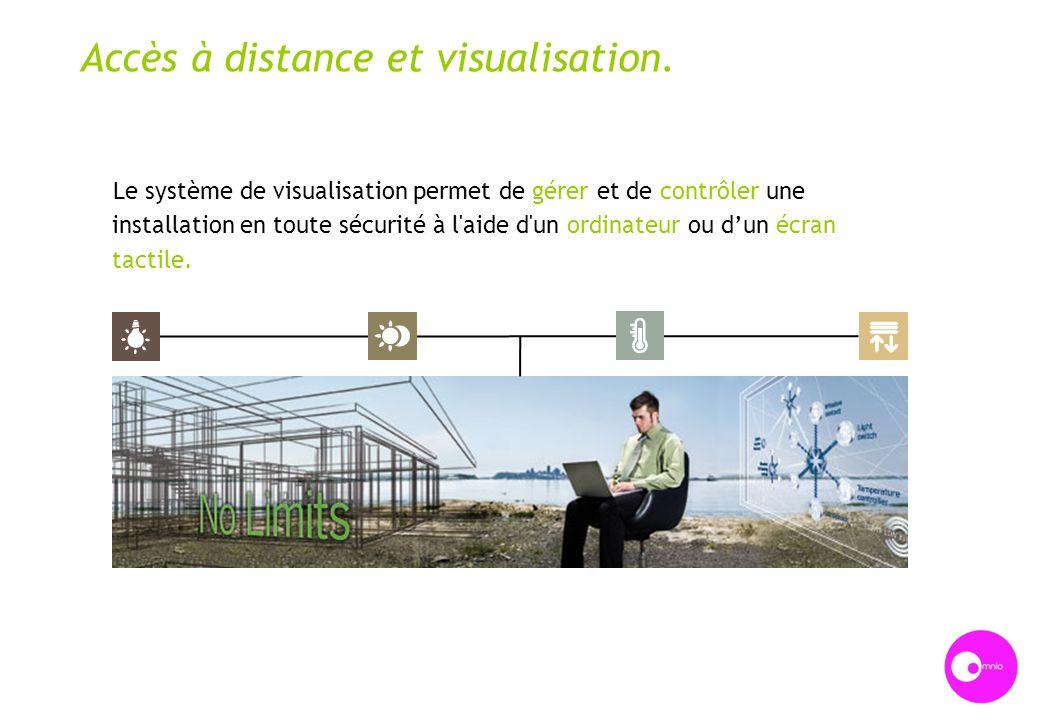 Accès à distance et visualisation.