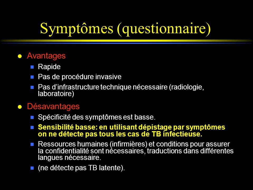 Symptômes (questionnaire)