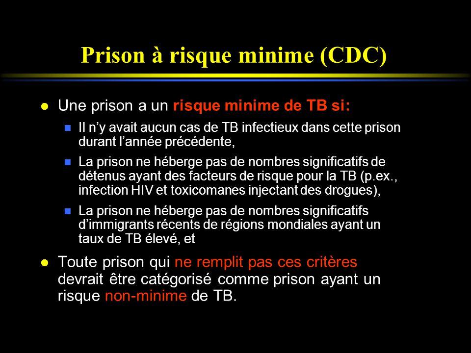 Prison à risque minime (CDC)