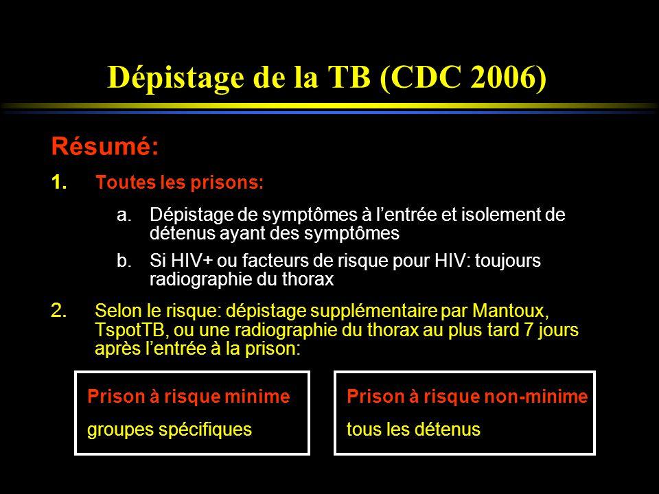 Dépistage de la TB (CDC 2006)