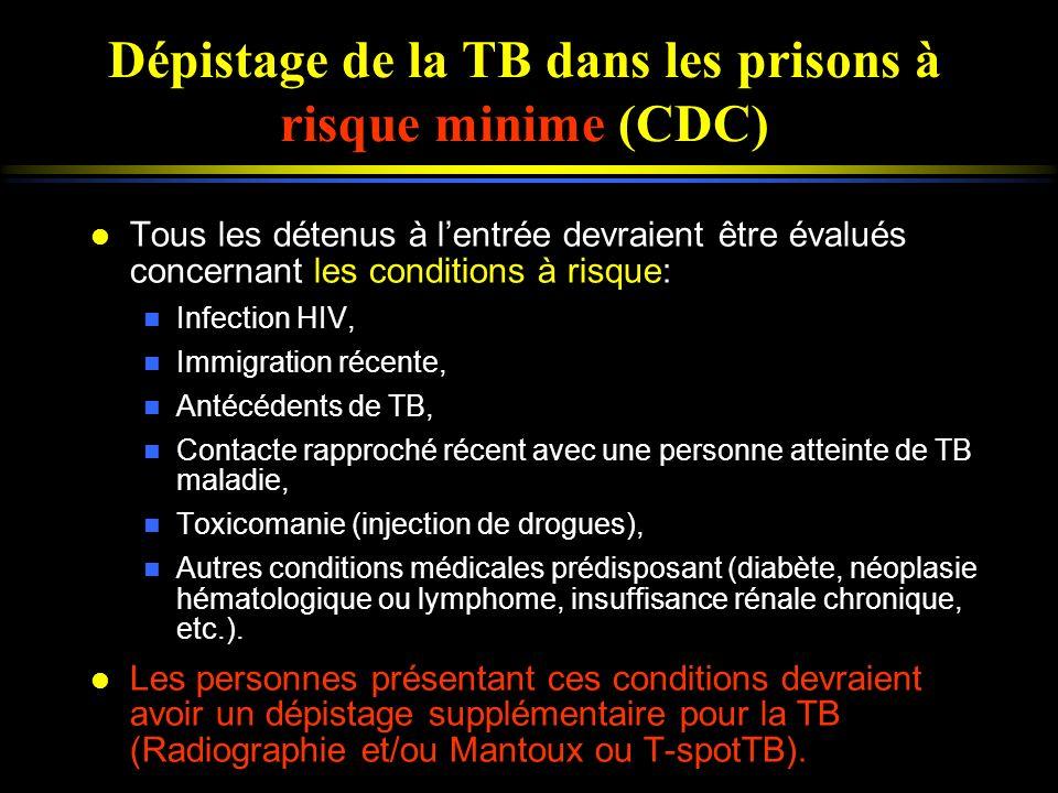Dépistage de la TB dans les prisons à risque minime (CDC)