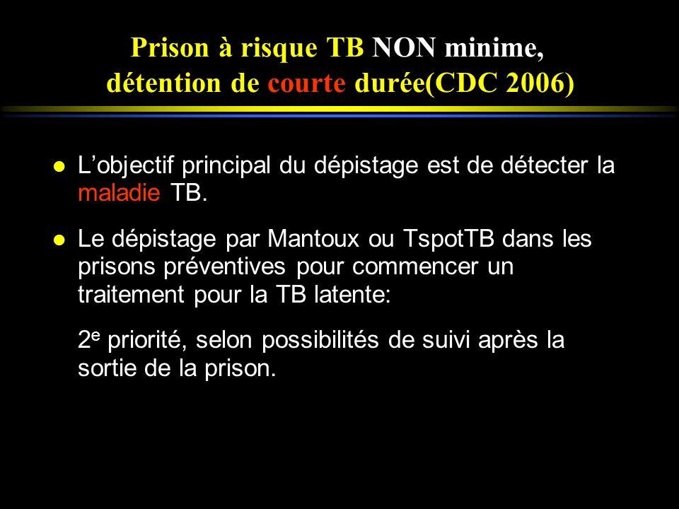 Prison à risque TB NON minime, détention de courte durée(CDC 2006)