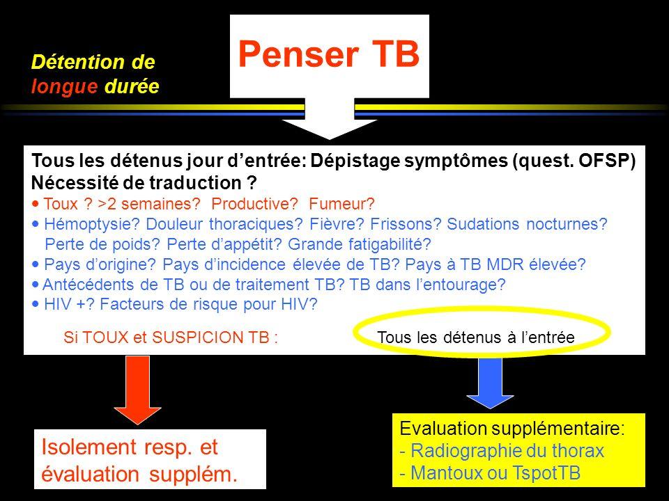 Penser TB Isolement resp. et évaluation supplém.