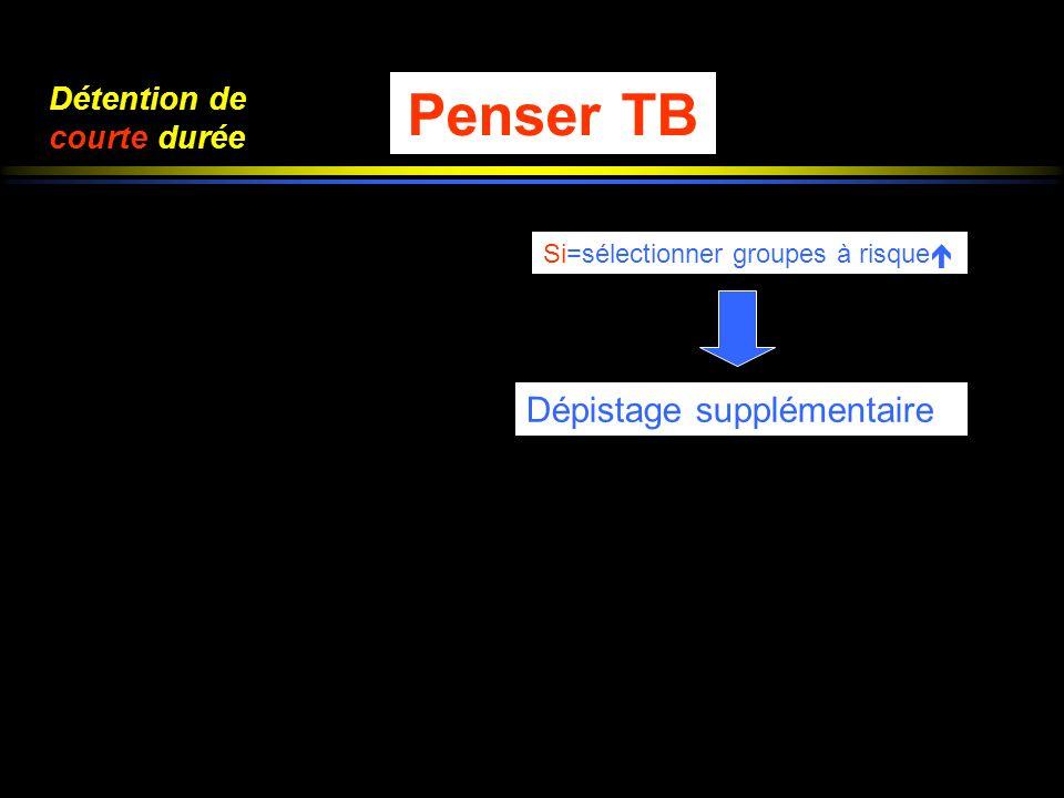 Penser TB Dépistage supplémentaire Détention de courte durée