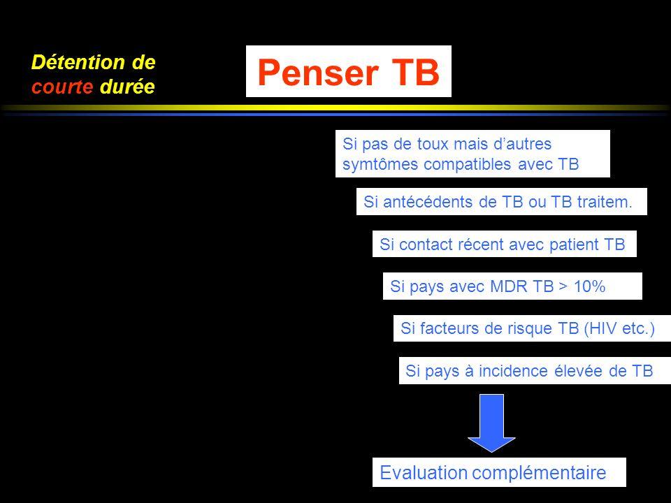 Penser TB Détention de courte durée Evaluation complémentaire