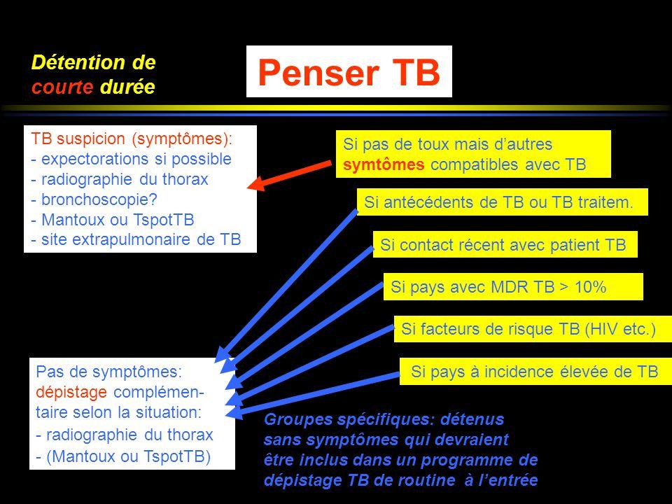 Penser TB Détention de courte durée TB suspicion (symptômes):