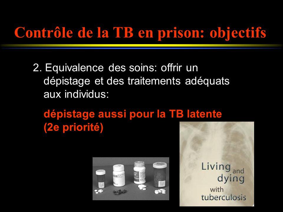 Contrôle de la TB en prison: objectifs