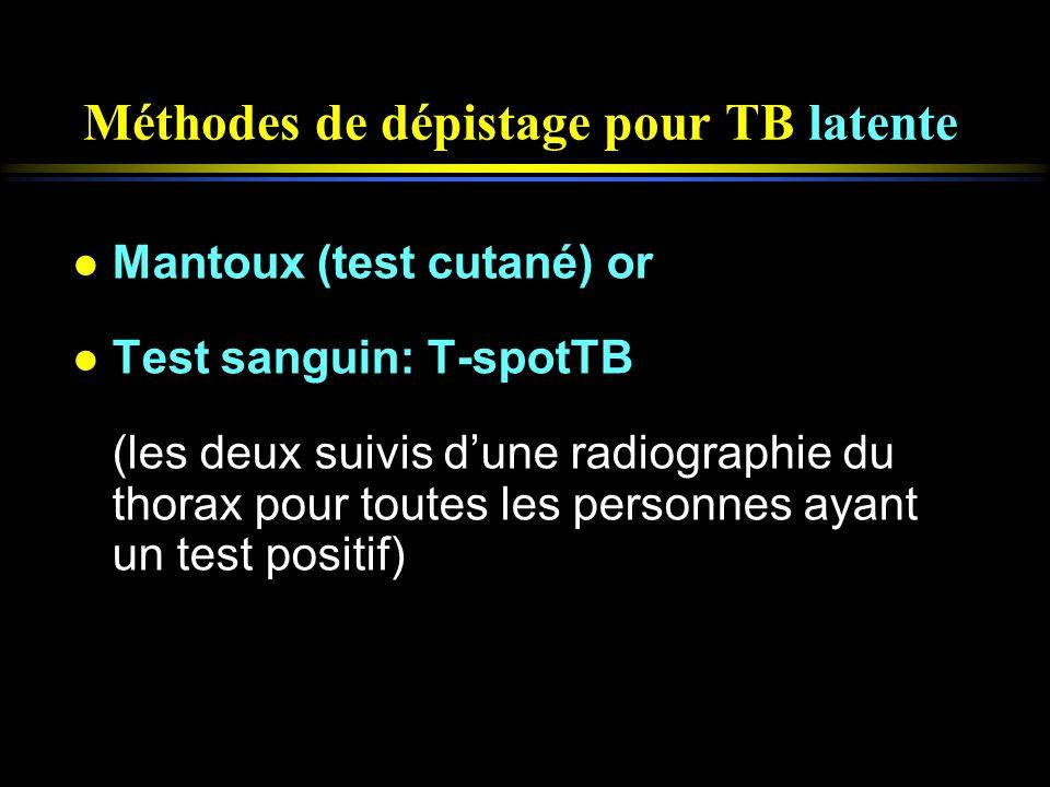 Méthodes de dépistage pour TB latente
