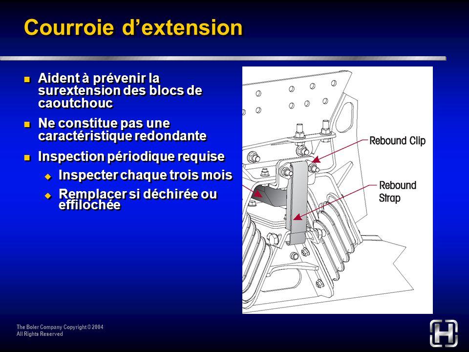 Courroie d'extension Aident à prévenir la surextension des blocs de caoutchouc. Ne constitue pas une caractéristique redondante.