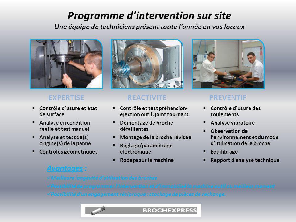 Programme d'intervention sur site Une équipe de techniciens présent toute l'année en vos locaux