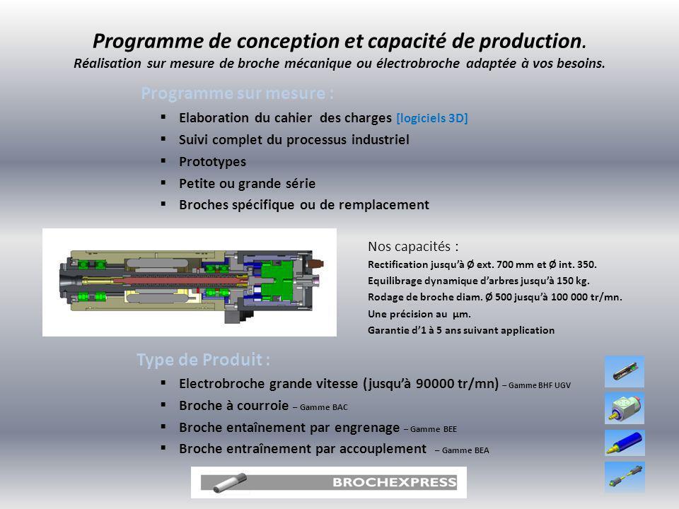 Programme de conception et capacité de production