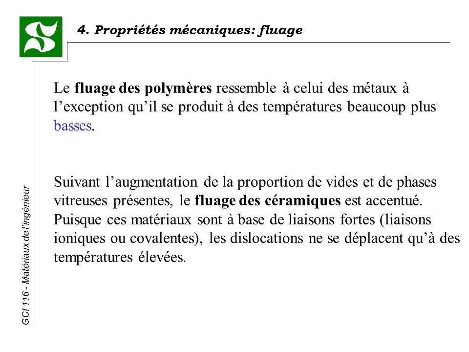Le fluage des polymères ressemble à celui des métaux à l'exception qu'il se produit à des températures beaucoup plus basses.