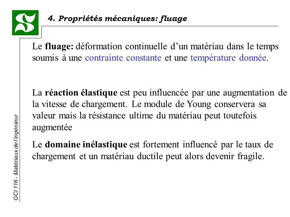 Le fluage: déformation continuelle d'un matériau dans le temps soumis à une contrainte constante et une température donnée.