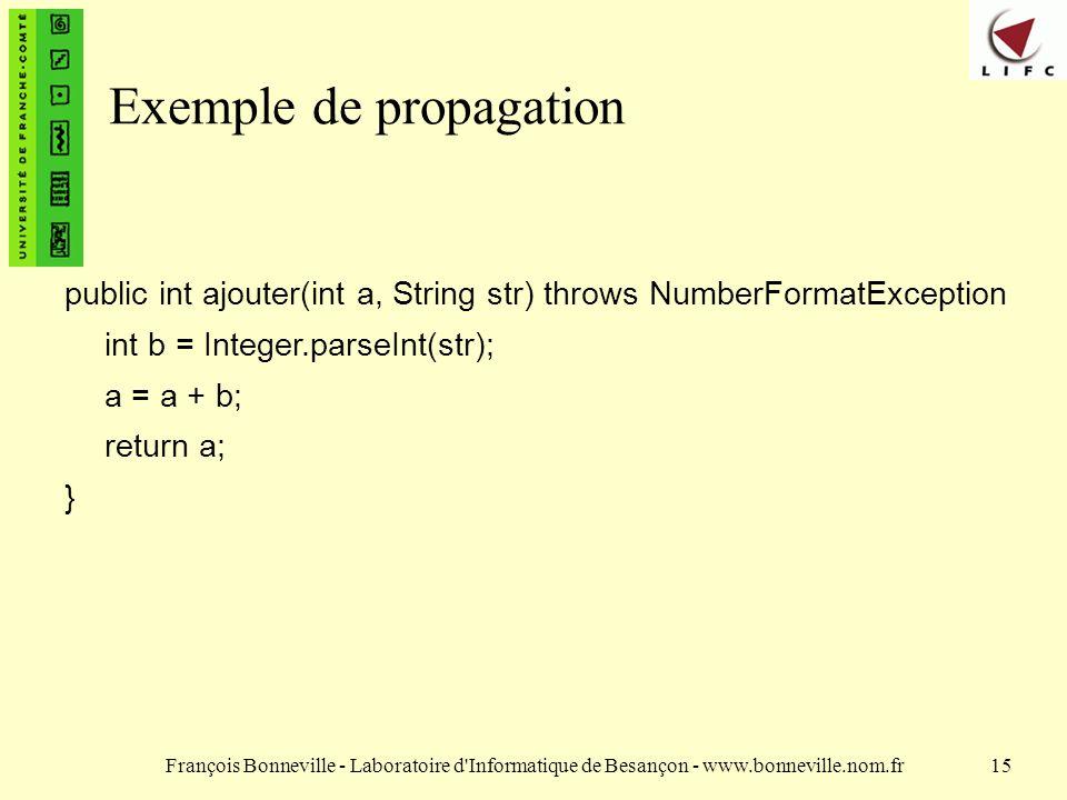 Exemple de propagation