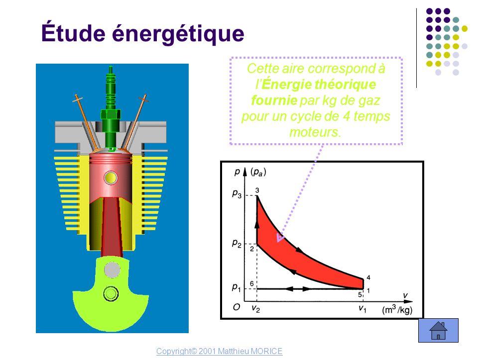 Étude énergétique Cette aire correspond à l'Énergie théorique fournie par kg de gaz pour un cycle de 4 temps moteurs.