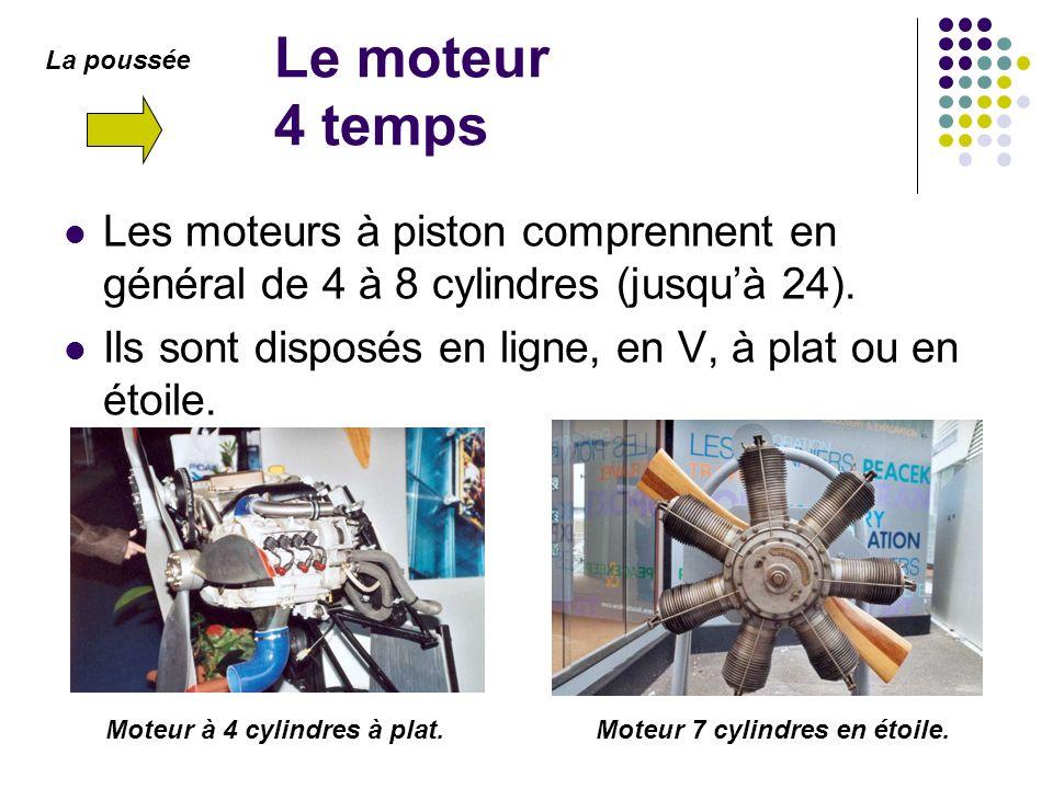 Le moteur 4 temps La poussée. Les moteurs à piston comprennent en général de 4 à 8 cylindres (jusqu'à 24).