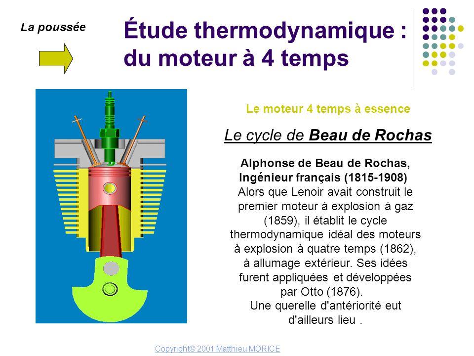 Étude thermodynamique : du moteur à 4 temps
