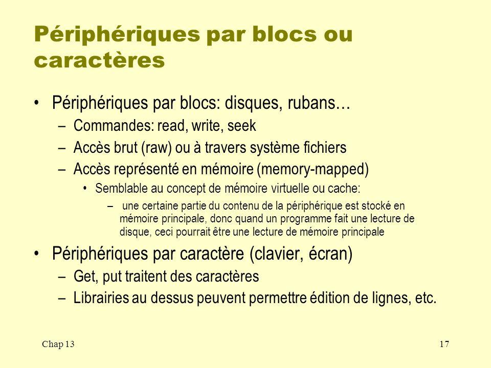 Périphériques par blocs ou caractères