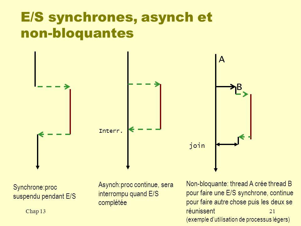 E/S synchrones, asynch et non-bloquantes