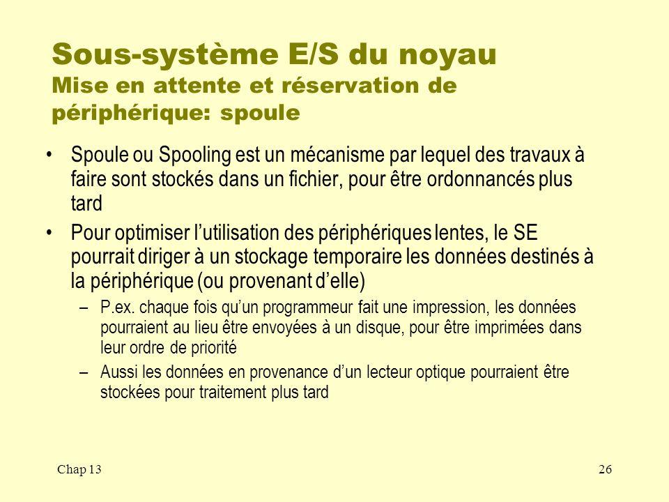 Sous-système E/S du noyau Mise en attente et réservation de périphérique: spoule